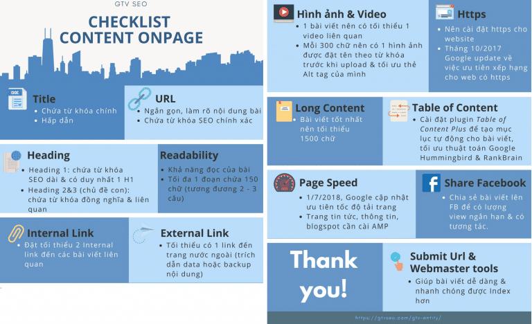 infographic là xu hướng phát triển trong tương lai