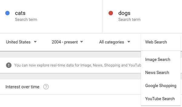 Huong Dan Su Dung Google Trends 2 Min
