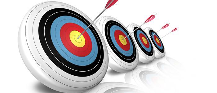 KPI mục tiêu mang tính chiến lược