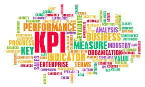 KPI là chỉ số đo lường hiệu quả công việc