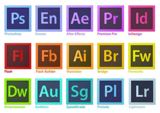 đa dạng hoá sản phẩm, mô hình marketing 7p