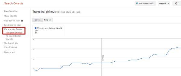 google index google webmaster tool