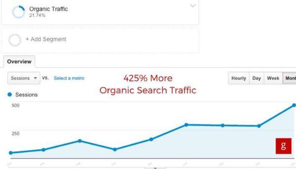 cách redirect 301 tăng traffic, chuyển hướng url, url redirect, trang web bị chuyển hướng