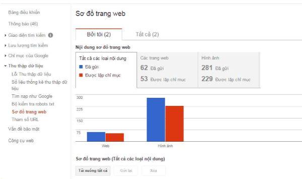 sơ đồ trang web của google search console