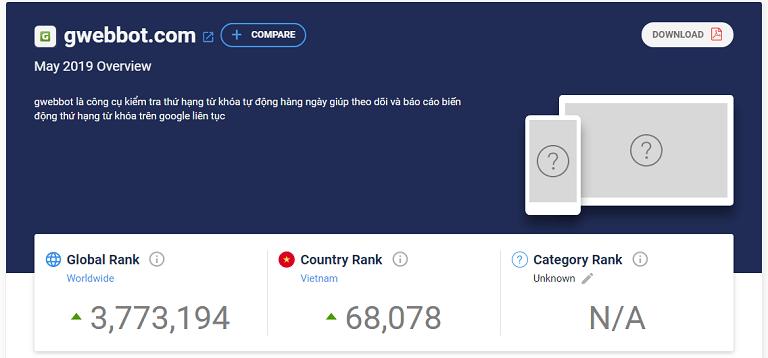 Kết quả thứ hạng của website gwebbot.com