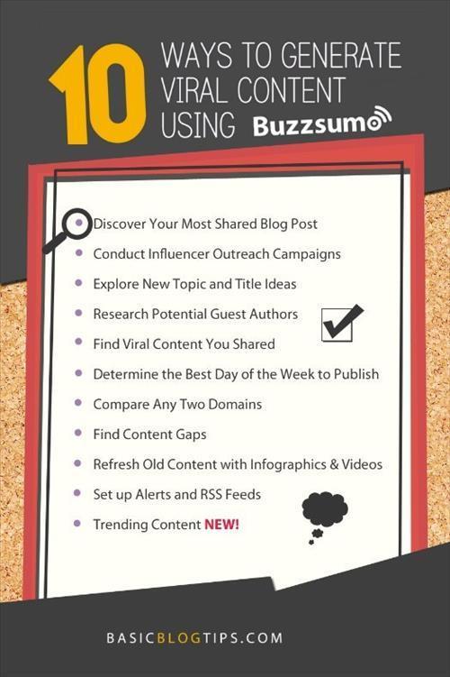 10 cách viết nội dung viral theo Buzzsumo