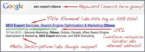 Các thẻ SEO thể hiện trong kết quả tìm kiếm