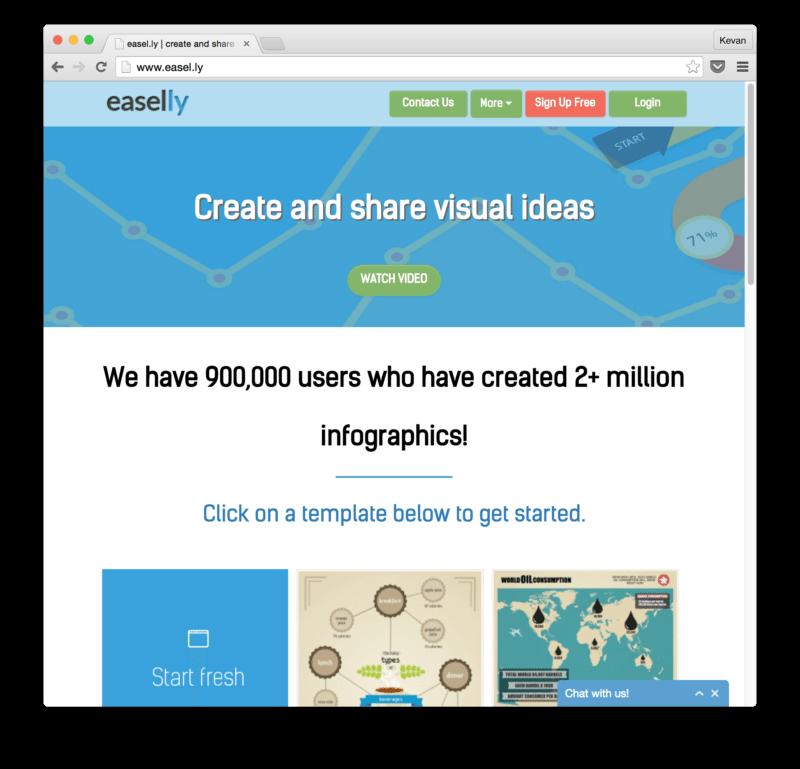 công cụ thiết kế infographic