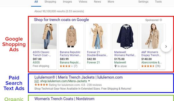 Các vị trí hiển thị quảng cáo Google Shopping khá bắt mắt trên nhiều phiên bản thiết bị