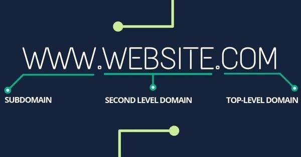 Domain đóng vai trò như một địa chỉ vật lý, hỗ trợ người dùng tạo và chạy nhiều website trên cùng một Hosting