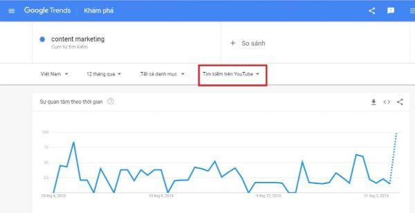 trend google, google trends youtube, youtube trends