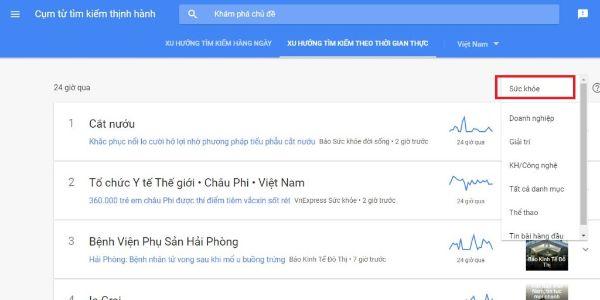 cách sử dụng google trends, hướng dẫn sử dụng google trends