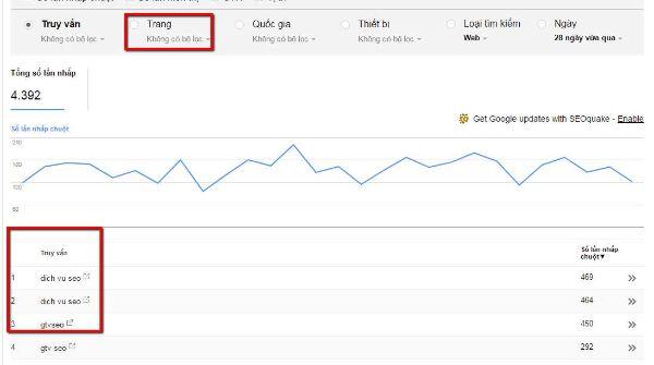 tính năng của google webmaster tool