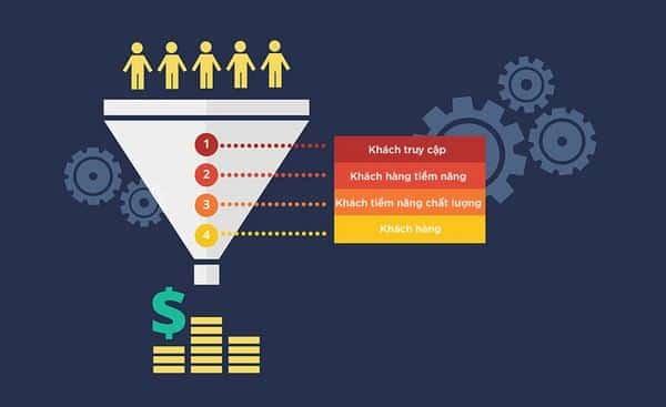 Data khách hàng -Nền tảng Marketing trong doanh nghiệp.
