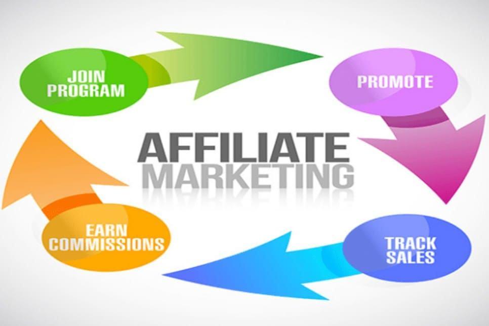 Các mô hình của Affiliate Marketing