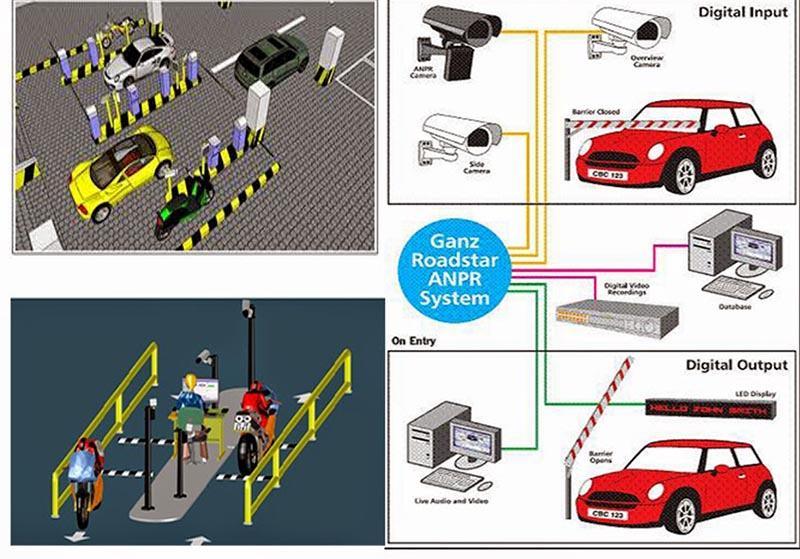 Lắp đặt hệ thống camera giám sát cho bãi giữ xe