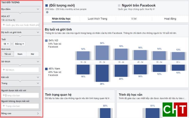 sử dụng Facebook Audience Insights hình ảnh 5