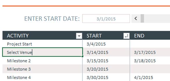 Các mốc quan trọng trong Excel