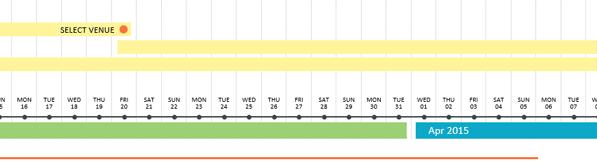 Mẫu Excel dòng thời gian