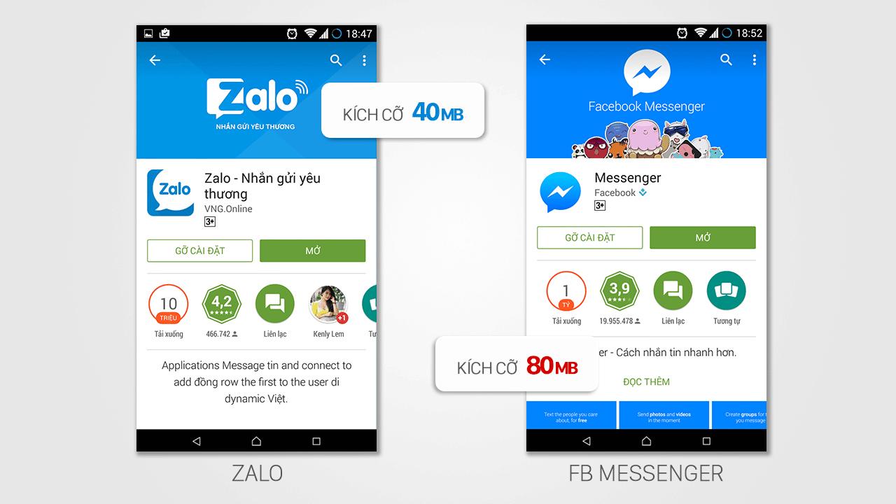 Để có thể thực hiện được cách này bạn cần phải update Facebook và Zalo lên phiên bản mới nhất. Cùng lúc đó điện thoại của bạn cần có kết nối Wifi hoặcđăng ký 3G. Sau đó bạn làm như sau: