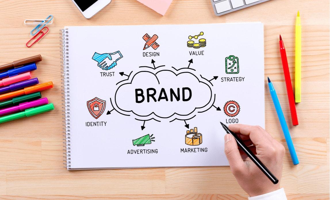 Gồm có các thành tố khác được đồng ý, sẽ trở thành brand. Các bạn cần nên để ý thành tố khác biệt