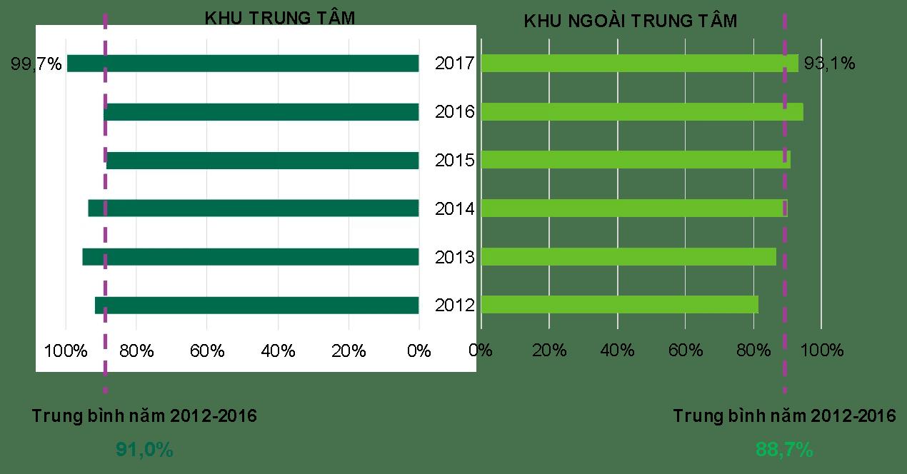 Brand quốc tế vào nước ta khá là nhiều trong những năm trở lại đây như H&M, Zara, Cutton On… điều này chứng tỏ thị trường nước nhà đang tiềm năng và có những thời cơ tăng trưởng.