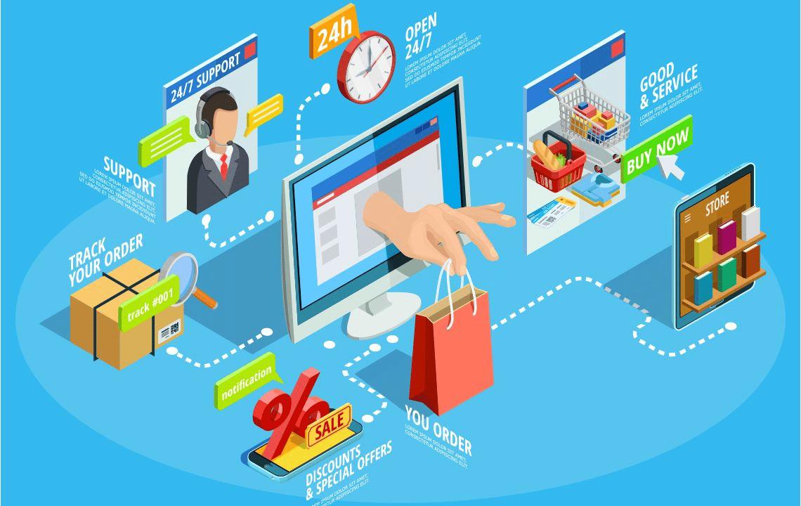 Một mặt hàng chỉ tốn rất ít thời gian để ây sự chú ý cho các khách hàng điểm bán hàng. 24% Bị lôi kéo bởi việc trưng bày ở các dãy kệ bên ngoài, chỉ 17% là bị tác động bởi chính sách khuyến mãi, giảm giá.