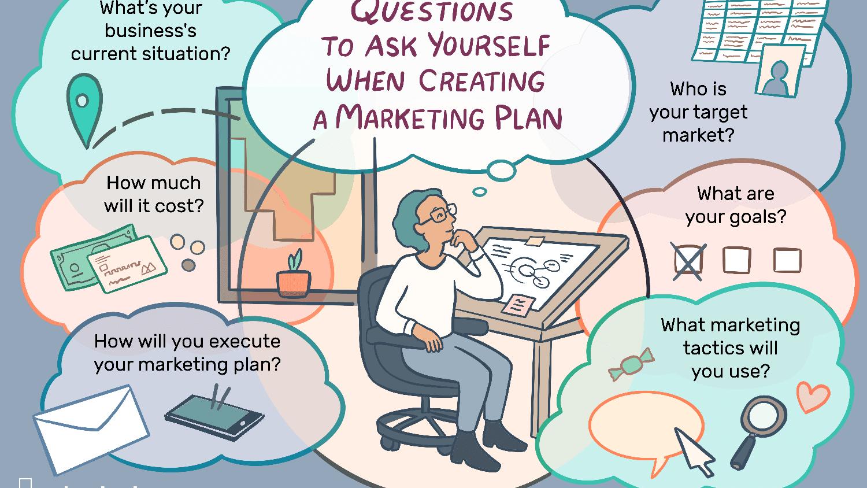 Công đoạn lên kế hoạch marketing được làm và dựa theo cac chu trình có chủ ý để bạn lựa chọn rõ được giải pháp và mục tiêu mình mong muốn đạt cho được. Chi tiết quá trình Plan như sau: