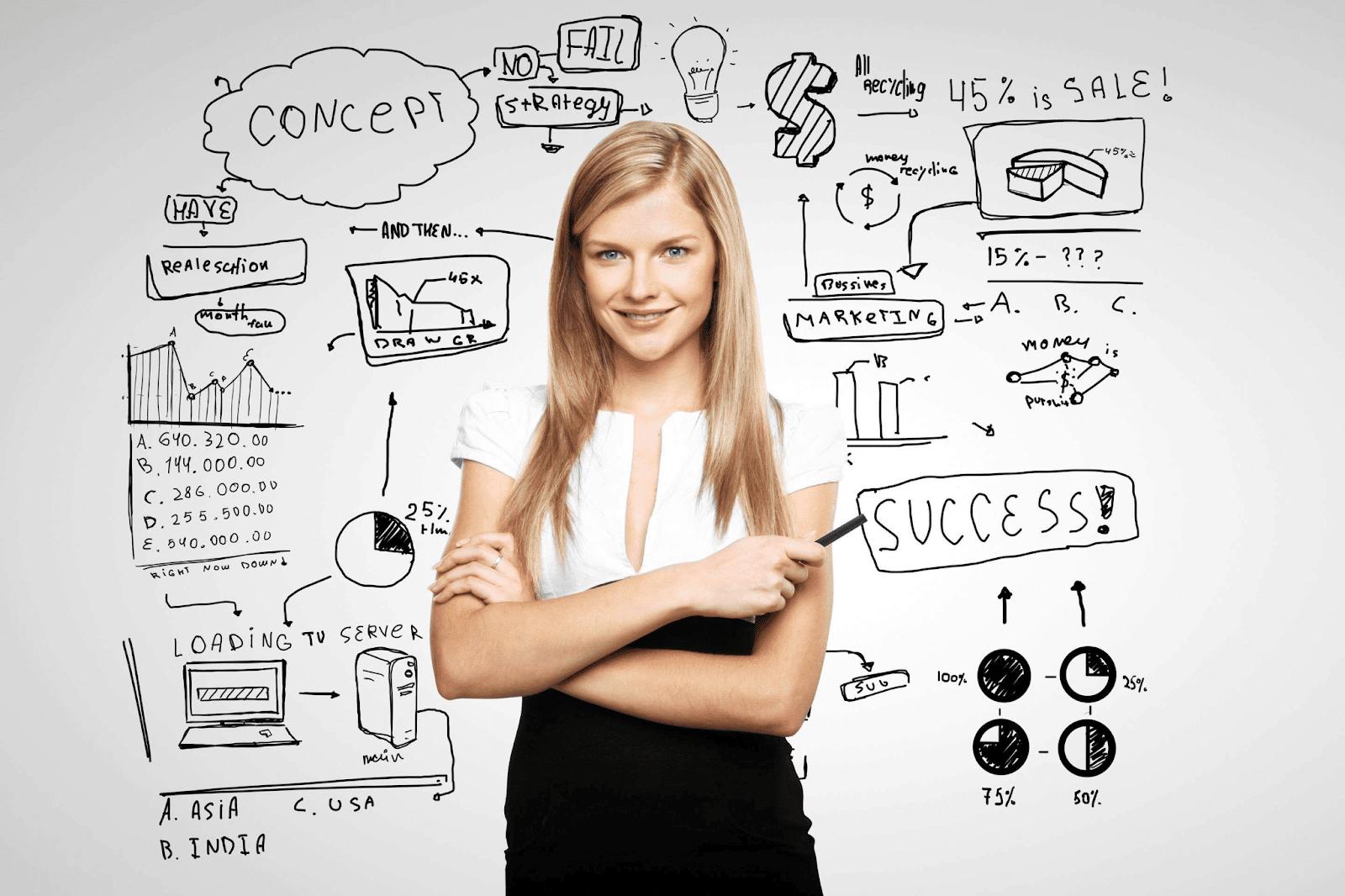 Nhiệm vụ hàng đầu marketing Manager chủ đạo kế hoạch và triển khai việc thực hiện các kế hoạch truyền thông nhằm truyền bá