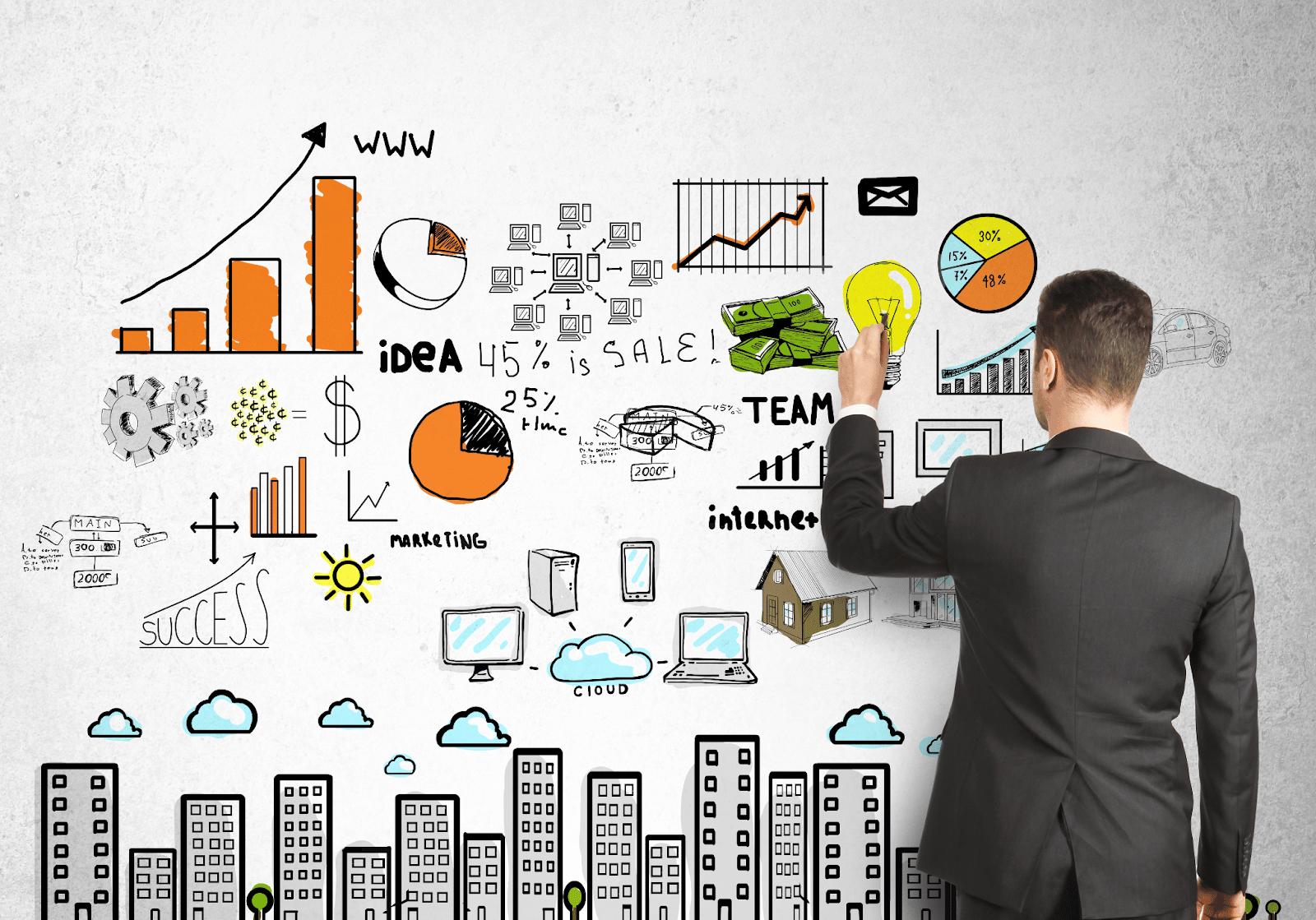 Chiết suất thị trường: nghiên cứu và dự báo xu thế vận động của thị trường, phân tích các yếu tố môi trường đến công việc truyền thông của doanh nghiệp.